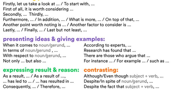 review writing tips Summary of 7th grade standards for writing students information about test preparation and writing tests in the 7th grade.