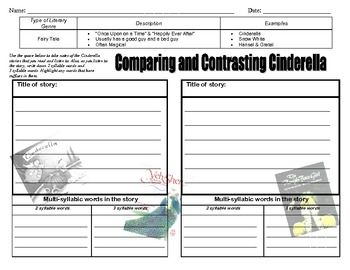 picture about Cinderella Story Printable titled Evaluating and Contrasting Cinderella Cinderella System