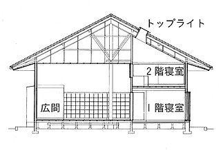 House In White 白の家 断面 篠原一男 家 建築 現代建築