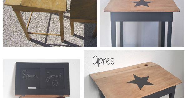 un bureau d colier au relooking industriel coli re. Black Bedroom Furniture Sets. Home Design Ideas
