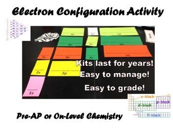 Electron Configuration And Orbital Notation Activity Electron Configuration Chemistry Classroom Chemistry Lessons