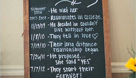 love story chalkboard. Idea for a wedding