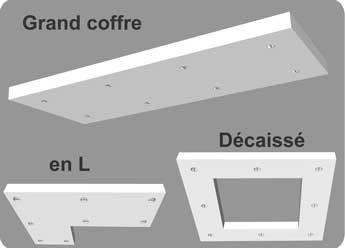 Option Fabriquer Coffre Eclairage Eclairage Led Plafond