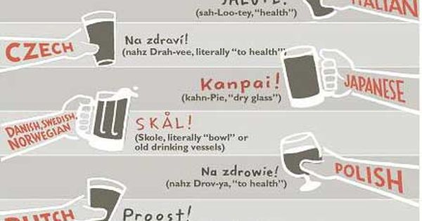 how to say cheers in slovak