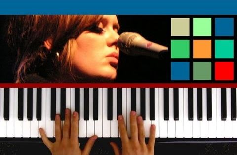 how to play turning tables on piano easy