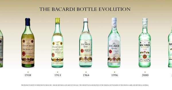 bacardi - bottle evolution | bacardi | Pinterest | Logotyper, Rom ...