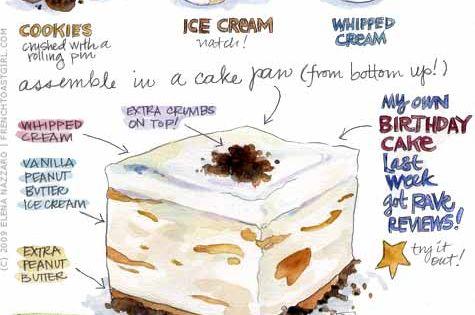 ice cream cake, a health Dessert healthy Dessert Dessert| http://best-perfect-desserts.blogspot.com