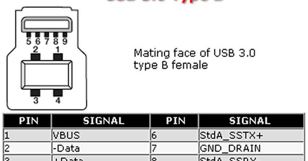 usb3 0 pinout diagram