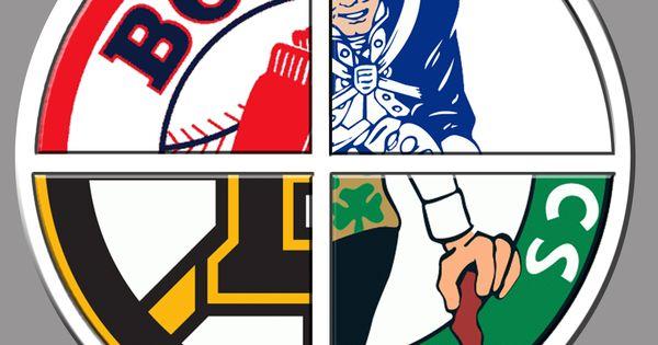 Sport Wallpaper Google: Boston Sports Teams All In One