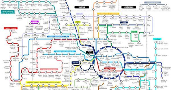 Agile Subway Map Deloitte.Shrek Is Love