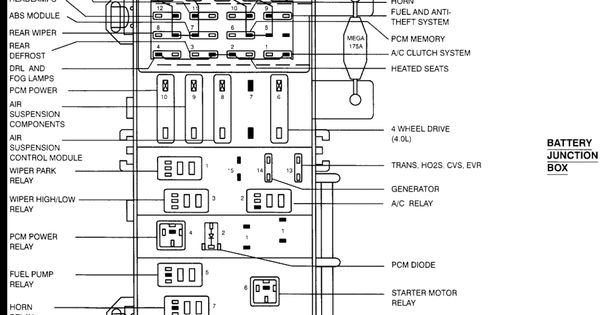 ford b2300 fuse diagram ford wiring diagrams cars description 1995 mazda b2300 fuse diagram fuse panel diagram ford explorer 2000 junction box trucks ford explorer fuse panel and mazda
