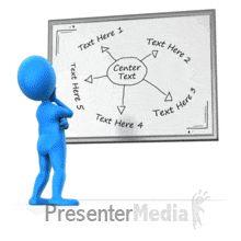 Presenter Media Powerpoint Templates 3d Animations And Clipart Animated Clipart Powerpoint Animation Clip Art