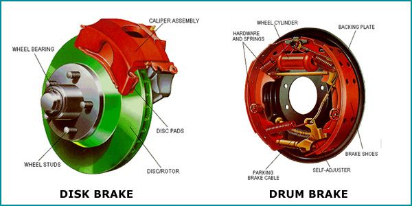 Car Brake Parts >> Smart Car Care Starts With The Maintenance And Repair Of Car