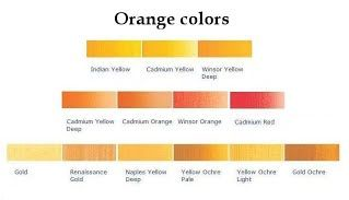 Color Mixing Guide On Orange Colors Science Of Colour Color Mixing Guide Color Mixing What Colors Make Orange