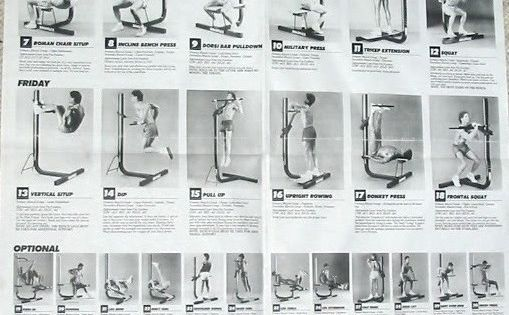 Soloflex Exercise Machine: Exercises From Poster | Gear ...