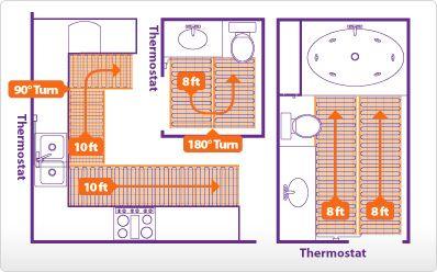 Suntouch Electric Floor Heating Diagram Heated Floors Heated Floor Mat Floor Layout