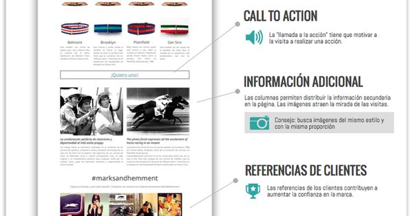 Anatomía de una web profesional #infografía | Dinero Bloggeando