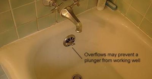 Here S How To Unclog A Bathtub Drain With A Plunger Bathtub Drain Unclogging Bathtub Unclog Bathtub Drain