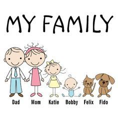 Familia Palitos Gratis Google Search Drawing For Kids Stick Drawings Stick Figure Family