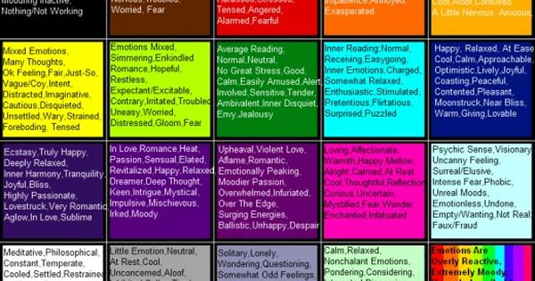 Mood Ring Color Chart And Meanings Fonts Colour Chart