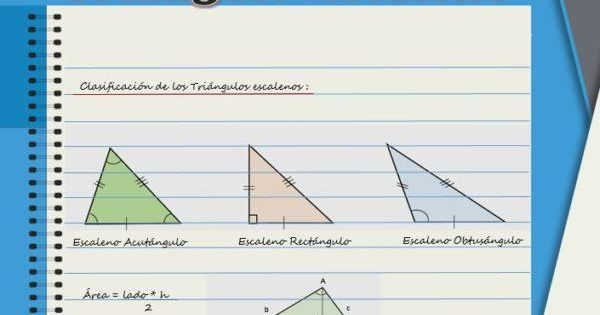 Triangulo Escaleno Caracteristicas Formula Y Areas Calculo Com
