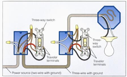 Replacing Two Three Way Switches Problem With Replacement Switches Light Switch Wiring Home Electrical Wiring 3 Way Switch Wiring