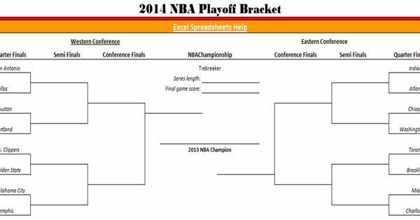 nba playoffs and bracket