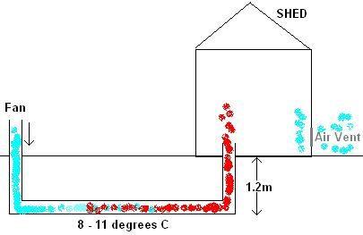 Simple Geothermal Air Heating And Cooling Geothermal