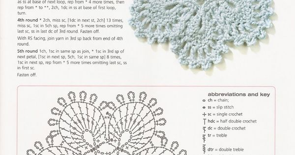 frost flower crochet 2 pinterest christbaumanh nger blume chart und blume. Black Bedroom Furniture Sets. Home Design Ideas