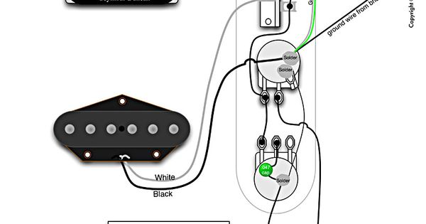 Seymour Duncan Wiring Diagrams Single Get Free Image About Wiring