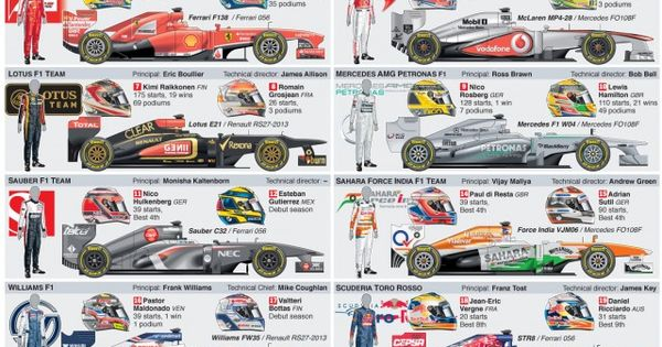 formula 1 bbc tv guide