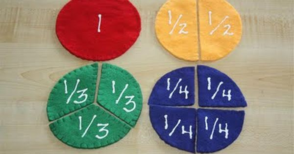 Felt Fractions. great idea to make a pizza and teach fractions.