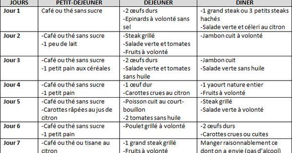 Aliments du regime thonon repas detox pinterest for Ai cuisine thonon