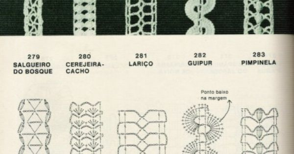 CROCHET STITCH PATTERNS insertions,straps