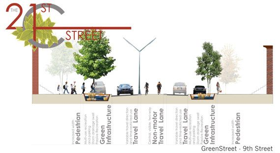 Designing Nyc Streets For The 21st Century Streetsblog New York City Streetscape Pinterest