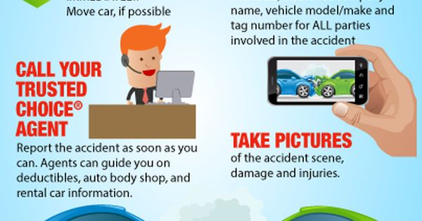How To Easily File A Car Insurance Claim Car Insurance Auto