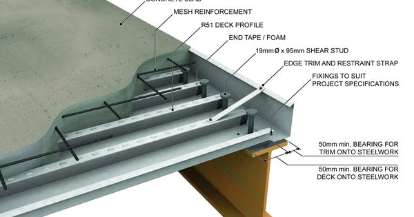 Denis Your Decking Ideas Page 267 Steel Deck