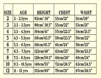 Size Guide For Children By Age Found On Bing No Attributable Source In 2021 Size Chart For Kids Clothing Size Chart Baby Size Chart