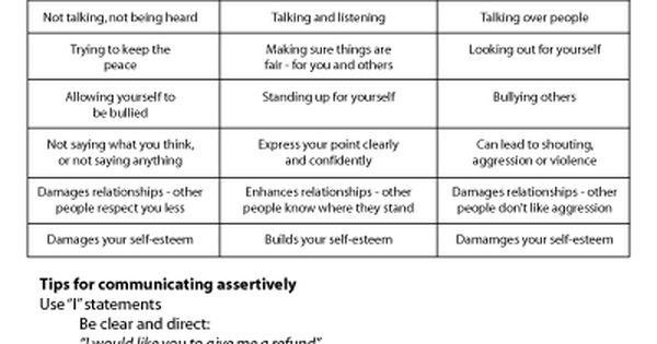 Assertive communication worksheetspsychologytools – Assertive Communication Worksheet