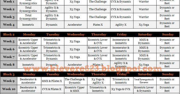 Doubles P90x Workout: P90X Workout Schedule [Lean, Doubles