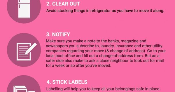 Things to do while #pack your things to shift a place for best - official change of address form
