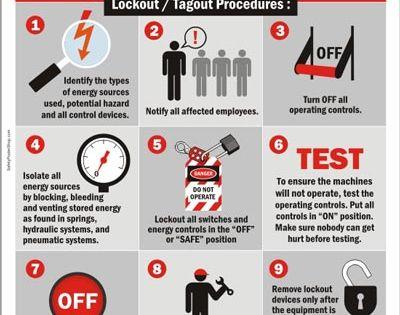 Lock out tag out procedures safety pinterest arbeitsschutz moin und sicherheit - Miyamoto musashi zitate ...