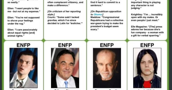 Famous enfp people