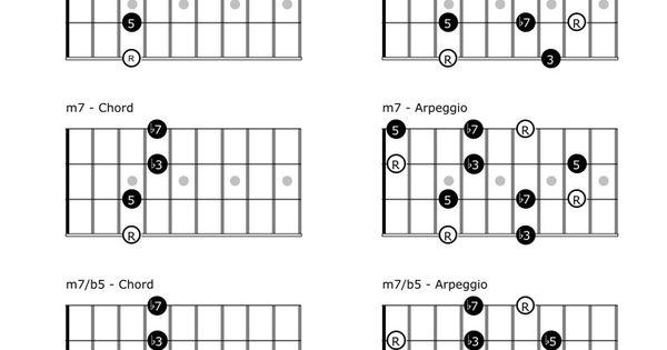 easy mandolin chords