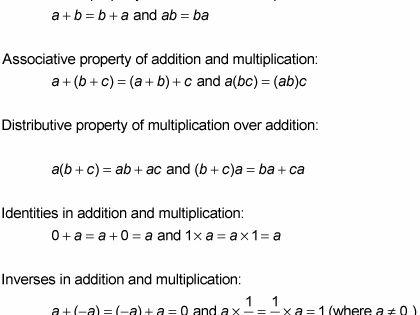 Linear Algebra For Dummies Cheat Sheet For Dummies Math Properties Commutative Algebra Problems