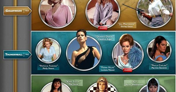 single women in bond Find great deals on ebay for james bond women costumes shop with confidence.