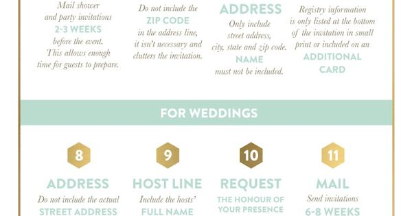 Invitation etiquette - every proper southern lady knows this at an early