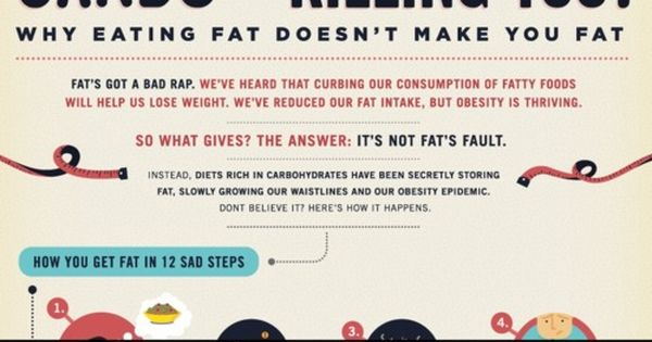 Massive Health - [Infographic] Carbs Are Killing You: Eating Fat Doesnt Make