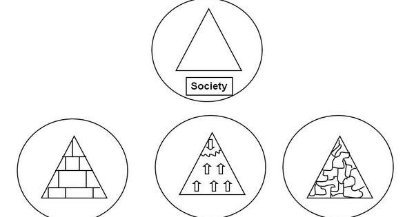 three views of society