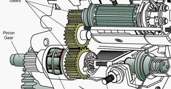 Starting System Components And How It Works Engviral Com Standard Transmission Automobile Engineering System